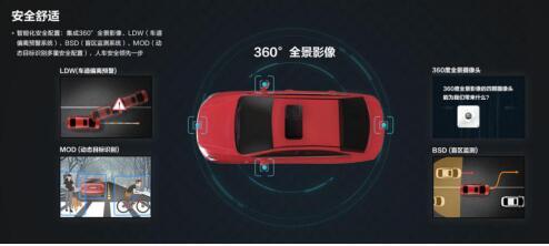各种越级堪比豪车 全新绅宝D50倍受青睐不意外 汽车殿堂