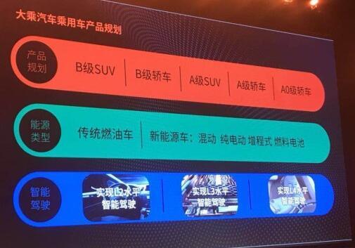 大乘汽车品牌北京正式发布 携三款新车亮相(组图)