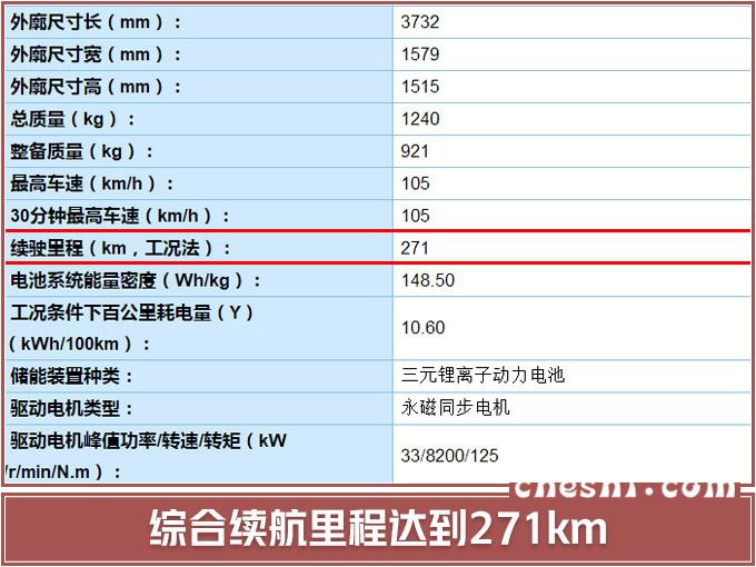 启辰纯电SUV四季度上市 PK欧拉R1买车能省1.3万-图2