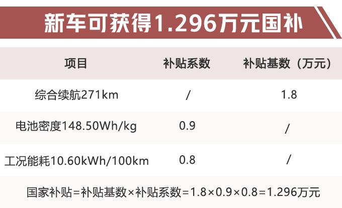 启辰纯电SUV四季度上市 PK欧拉R1买车能省1.3万-图6