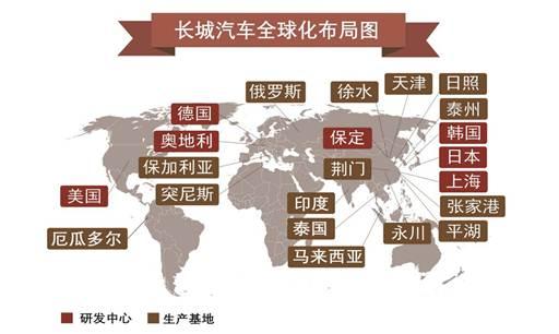 说明: 长城汽车全球化布局
