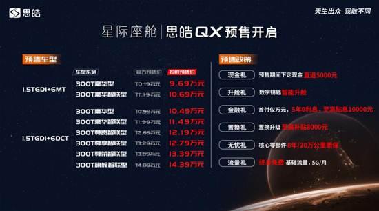 推8款车型 10.19-14.89万元 思皓QX亮相上海车展并预售