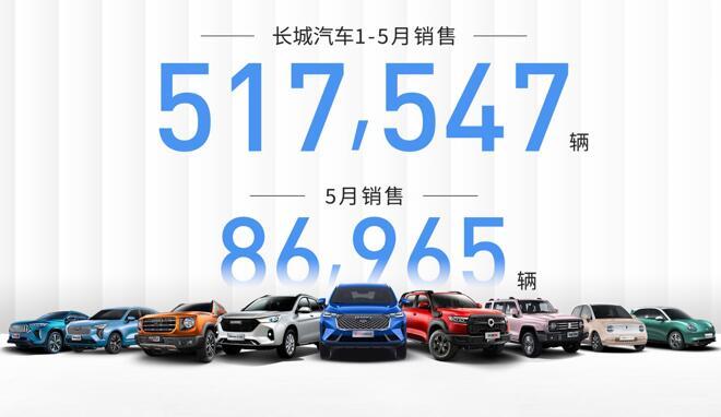 长城汽车1-5月销售新车517,547辆